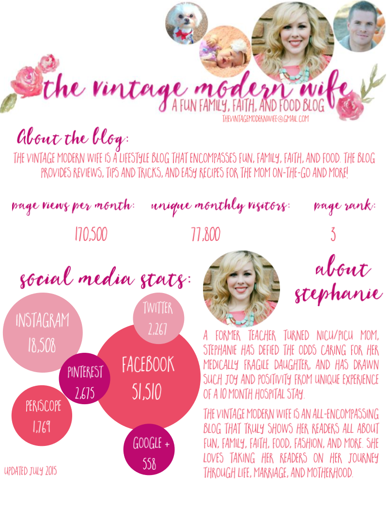 Interested in collaborating with The Vintage Modern Wife? Email Stephanie at thevintagemodernwife@gmail.com for rates and opportunities.